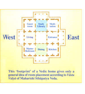 Vedic Architecture Maharishi Sthapatya Veda Fortune Creating Homes